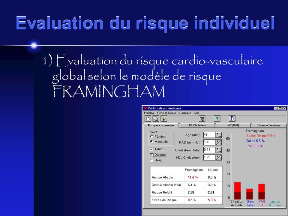 Evaluation du risque individuel 1) Evaluation du risque cardio-vasculaire global selon le modèle de risque FRAMINGHAM