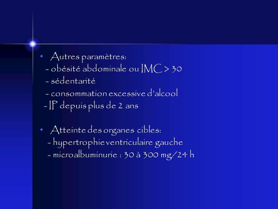 Autres paramètres: - obésité abdominale ou IMC > 30 - sédentarité - consommation excessive dalcool - IP depuis plus de 2 ans Atteinte des organes cibl