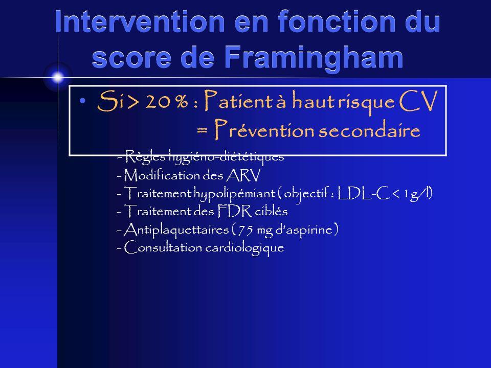 Intervention en fonction du score de Framingham Si > 20 % : Patient à haut risque CV = Prévention secondaire - Règles hygiéno-diététiques - Modificati