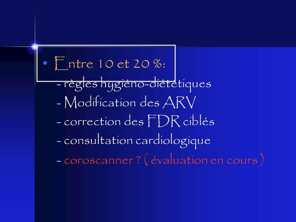 Entre 10 et 20 %: - règles hygiéno-diététiques - Modification des ARV - correction des FDR ciblés - consultation cardiologique - coroscanner ? ( évalu