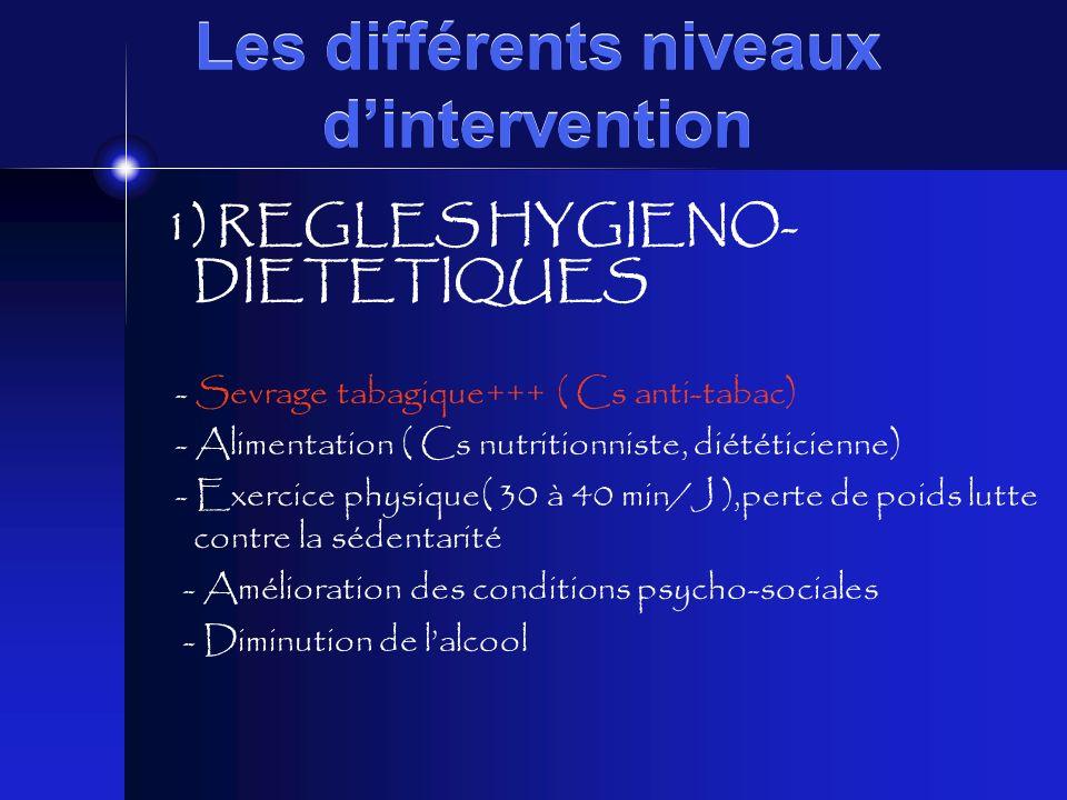Les différents niveaux dintervention 1) REGLES HYGIENO- DIETETIQUES - Sevrage tabagique+++ ( Cs anti-tabac) - Alimentation ( Cs nutritionniste, diétét