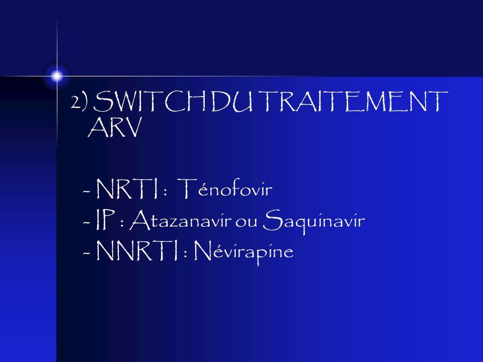 2) SWITCH DU TRAITEMENT ARV - NRTI : Ténofovir - IP : Atazanavir ou Saquinavir - NNRTI : Névirapine