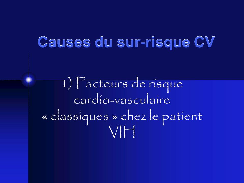 Causes du sur-risque CV 1) Facteurs de risque cardio-vasculaire « classiques » chez le patient VIH