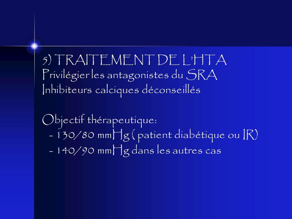5) TRAITEMENT DE LHTA Privilégier les antagonistes du SRA Inhibiteurs calciques déconseillés Objectif thérapeutique: - 130/80 mmHg ( patient diabétiqu