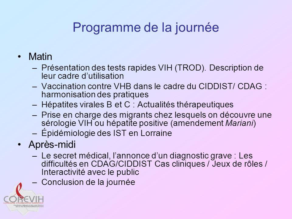 Programme de la journée Matin –Présentation des tests rapides VIH (TROD). Description de leur cadre dutilisation –Vaccination contre VHB dans le cadre