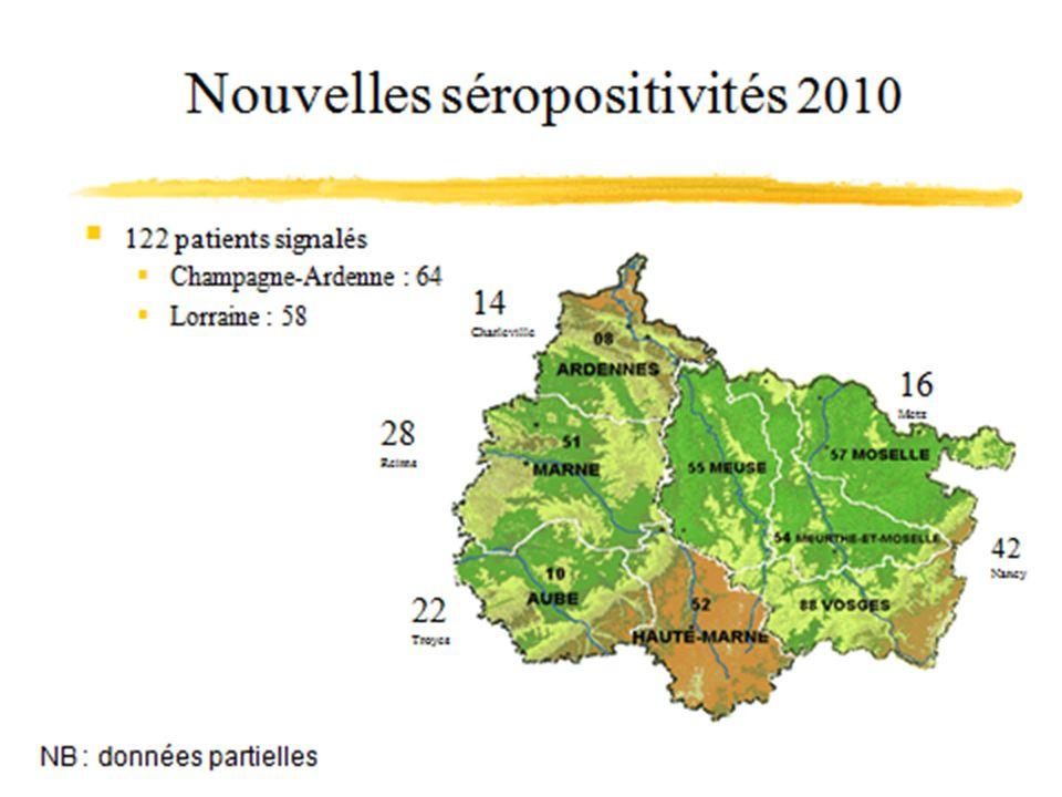 Évolution du nombre moyen de gonocoques isolés par an et par laboratoire actif en Île-de-France et dans les autres régions Source : INVS Rénago, 1996-2009