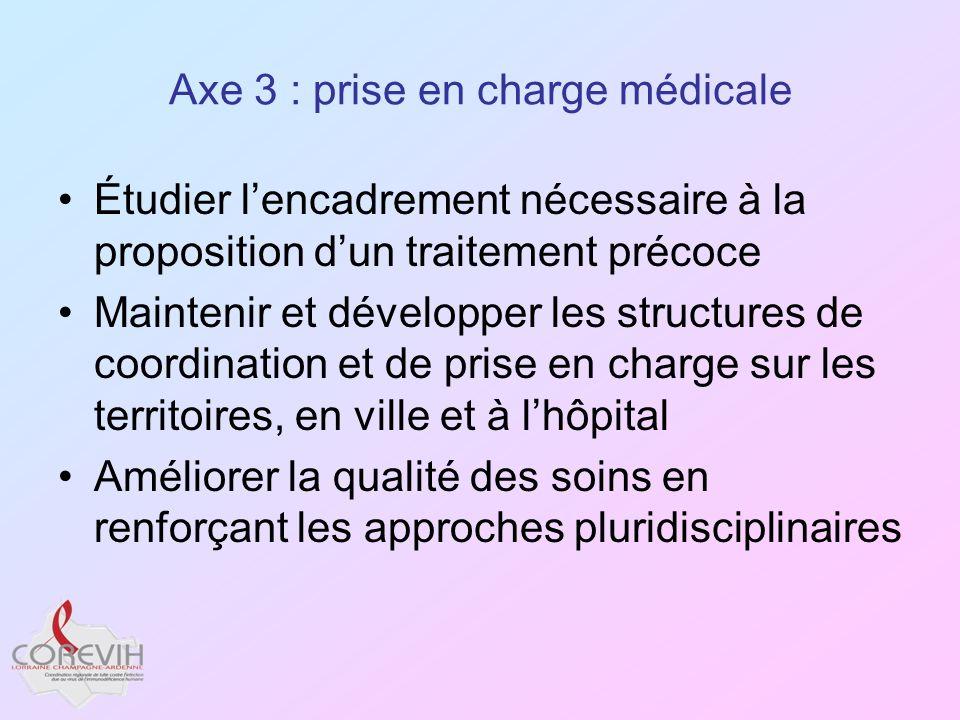 Axe 3 : prise en charge médicale Étudier lencadrement nécessaire à la proposition dun traitement précoce Maintenir et développer les structures de coo