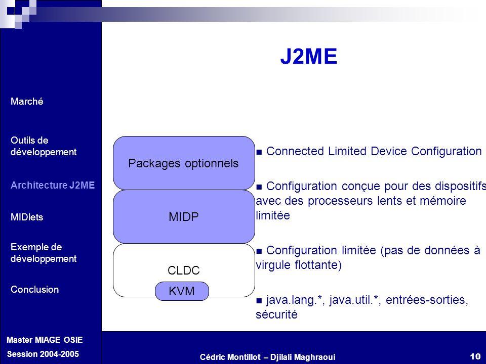 Cédric Montillot – Djilali Maghraoui Master MIAGE OSIE Session 2004-2005 10 J2ME Packages optionnels MIDP CLDC KVM Connected Limited Device Configurat