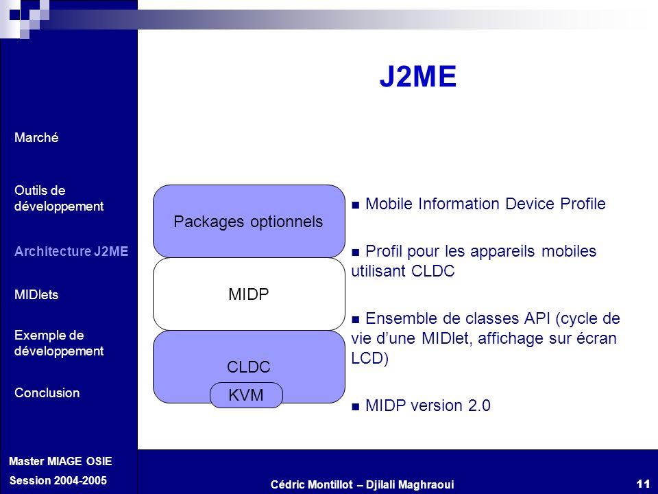 Cédric Montillot – Djilali Maghraoui Master MIAGE OSIE Session 2004-2005 11 J2ME Packages optionnels MIDP CLDC KVM Mobile Information Device Profile P