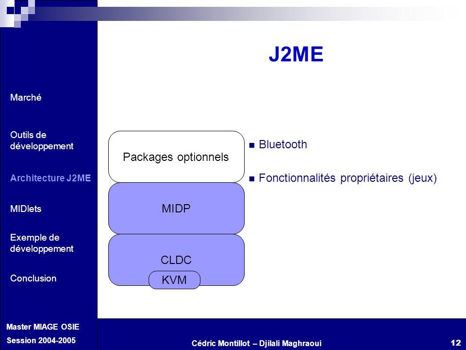 Cédric Montillot – Djilali Maghraoui Master MIAGE OSIE Session 2004-2005 12 J2ME Packages optionnels MIDP CLDC KVM Bluetooth Fonctionnalités propriéta