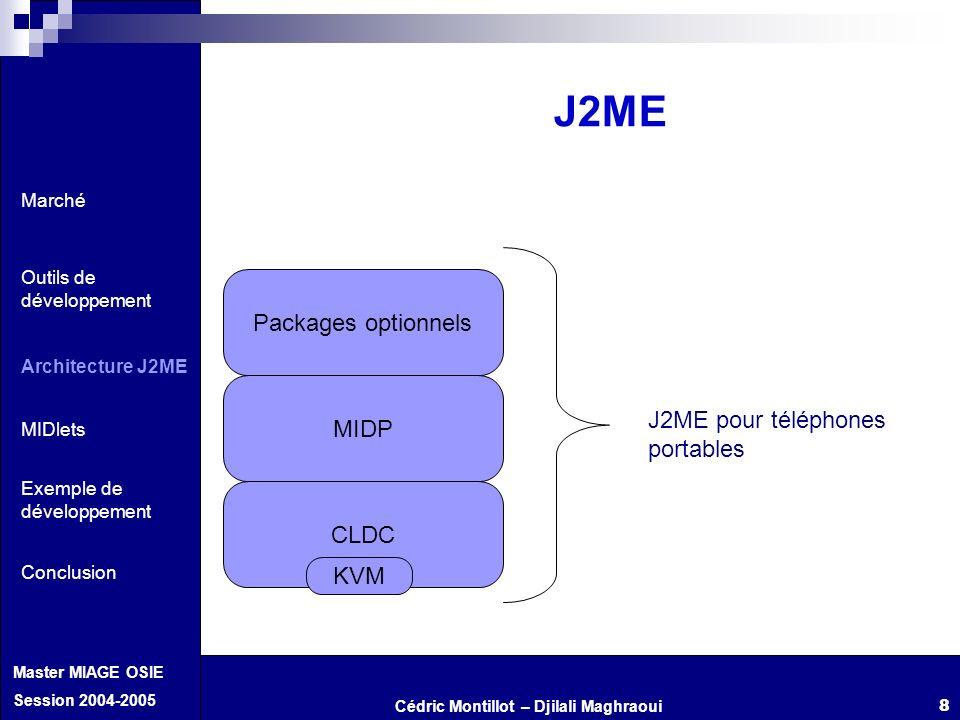 Cédric Montillot – Djilali Maghraoui Master MIAGE OSIE Session 2004-2005 8 J2ME Packages optionnels MIDP CLDC KVM J2ME pour téléphones portables March