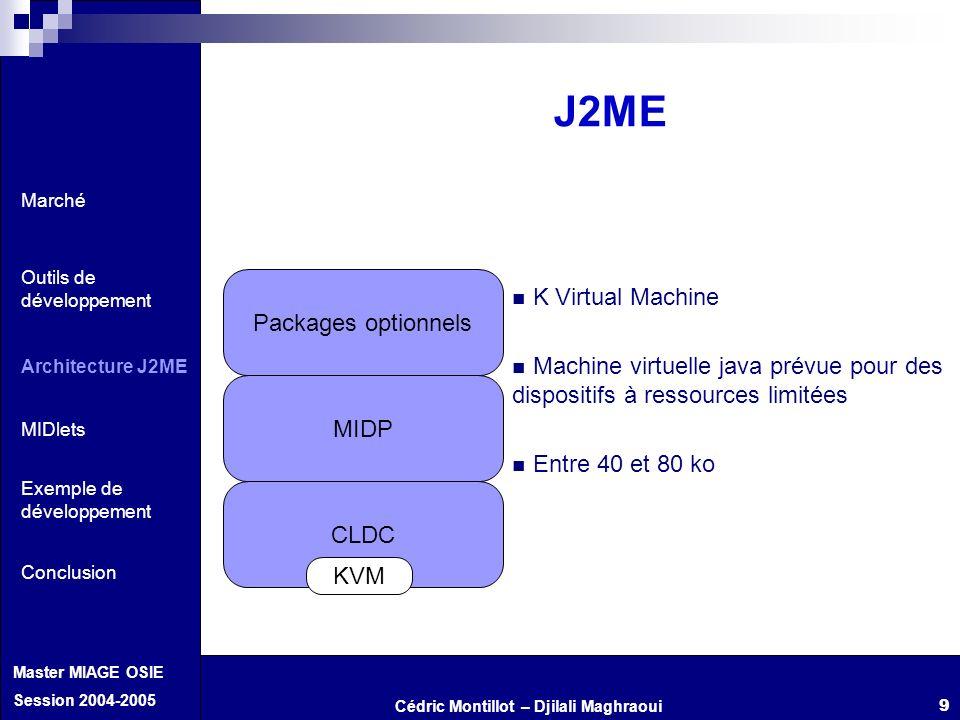 Cédric Montillot – Djilali Maghraoui Master MIAGE OSIE Session 2004-2005 9 J2ME Packages optionnels MIDP CLDC KVM K Virtual Machine Machine virtuelle