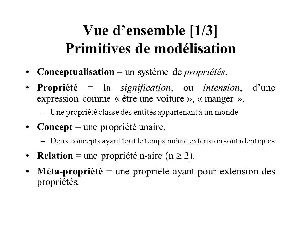 Vue densemble [1/3] Primitives de modélisation Conceptualisation = un système de propriétés. Propriété = la signification, ou intension, dune expressi