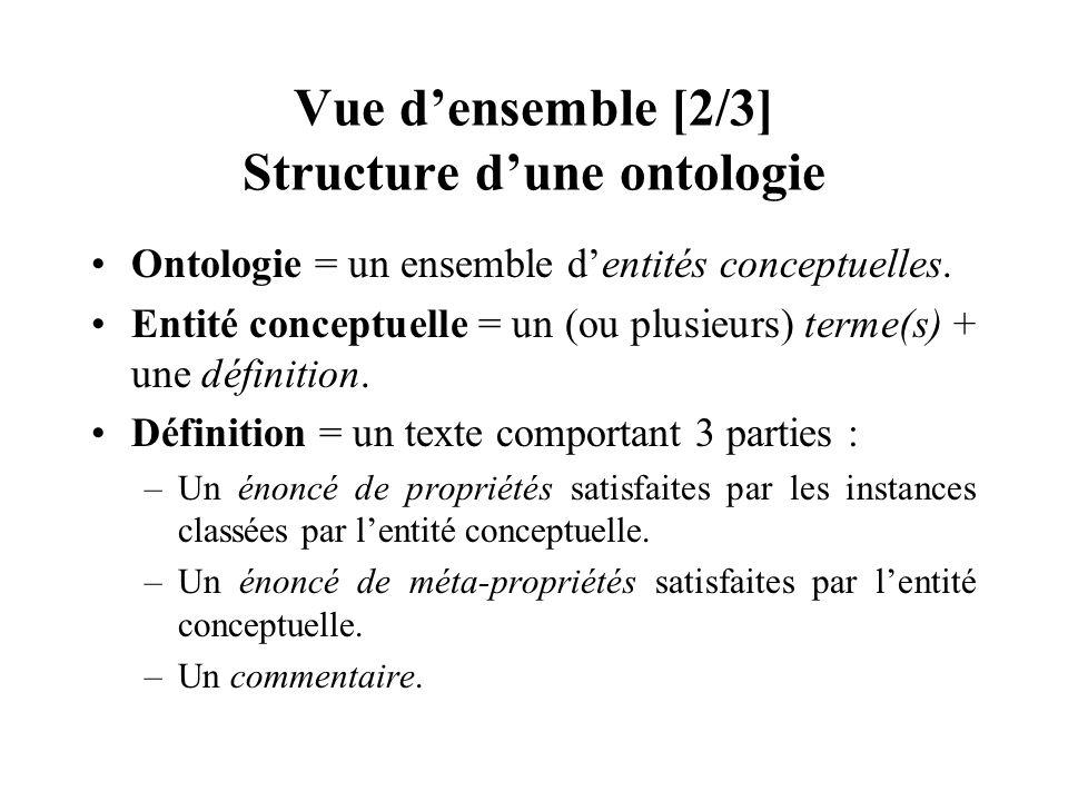 Vue densemble [2/3] Structure dune ontologie Ontologie = un ensemble dentités conceptuelles. Entité conceptuelle = un (ou plusieurs) terme(s) + une dé