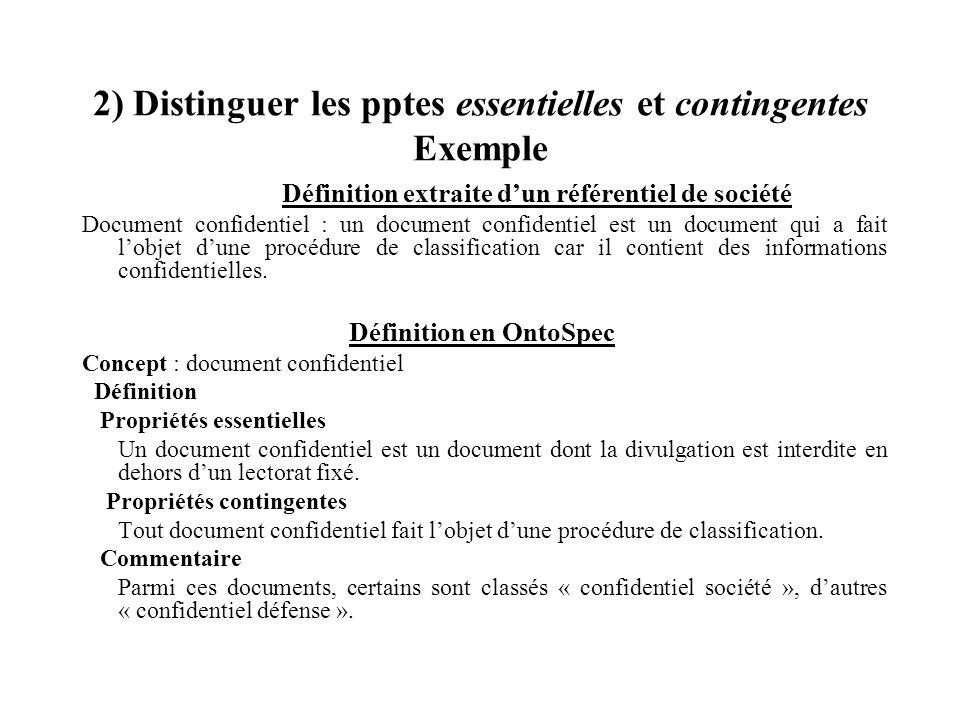 2) Distinguer les pptes essentielles et contingentes Exemple Définition extraite dun référentiel de société Document confidentiel : un document confid