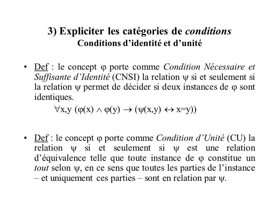3) Expliciter les catégories de conditions Conditions didentité et dunité Def : le concept porte comme Condition Nécessaire et Suffisante dIdentité (C