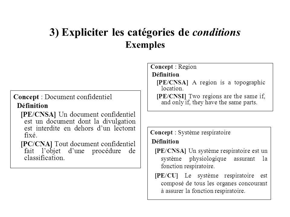 3) Expliciter les catégories de conditions Exemples Concept : Document confidentiel Définition [PE/CNSA] Un document confidentiel est un document dont