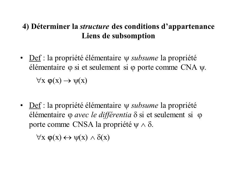 4) Déterminer la structure des conditions dappartenance Liens de subsomption Def : la propriété élémentaire subsume la propriété élémentaire si et seu