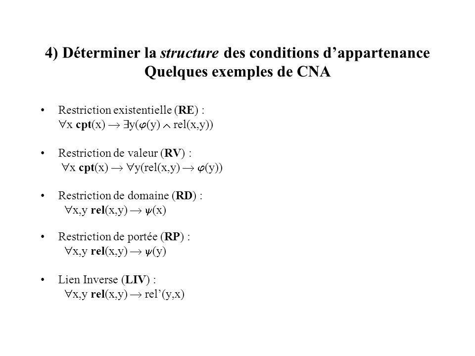4) Déterminer la structure des conditions dappartenance Quelques exemples de CNA Restriction existentielle (RE) : x cpt(x) y( (y) rel(x,y)) Restrictio