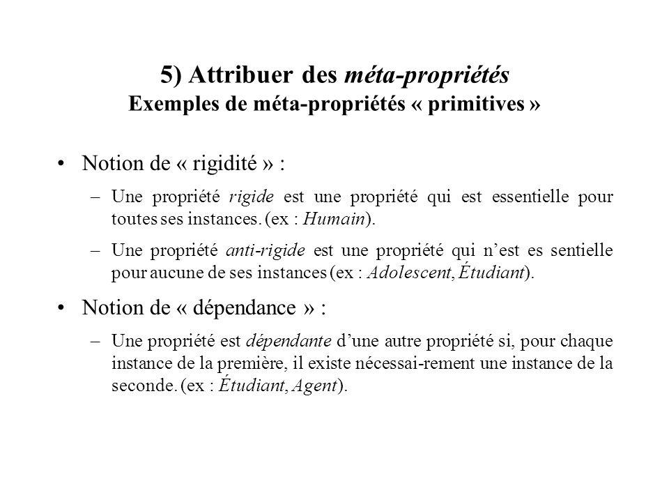 5) Attribuer des méta-propriétés Exemples de méta-propriétés « primitives » Notion de « rigidité » : –Une propriété rigide est une propriété qui est e