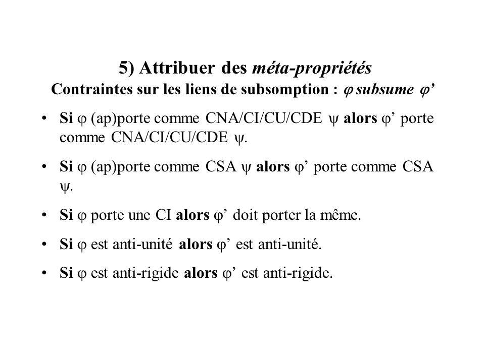 5) Attribuer des méta-propriétés Contraintes sur les liens de subsomption : subsume Si (ap)porte comme CNA/CI/CU/CDE alors porte comme CNA/CI/CU/CDE.