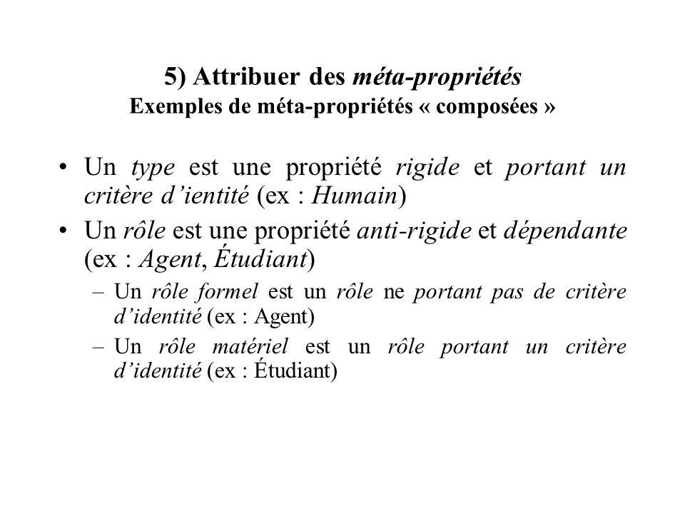 5) Attribuer des méta-propriétés Exemples de méta-propriétés « composées » Un type est une propriété rigide et portant un critère dientité (ex : Humai