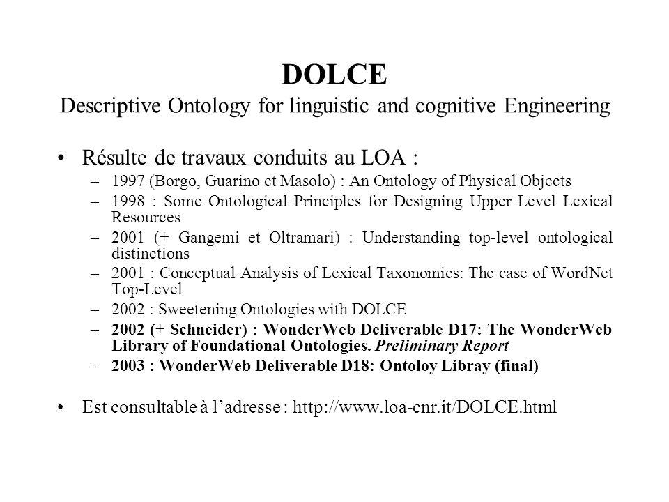 DOLCE Descriptive Ontology for linguistic and cognitive Engineering Résulte de travaux conduits au LOA : –1997 (Borgo, Guarino et Masolo) : An Ontolog