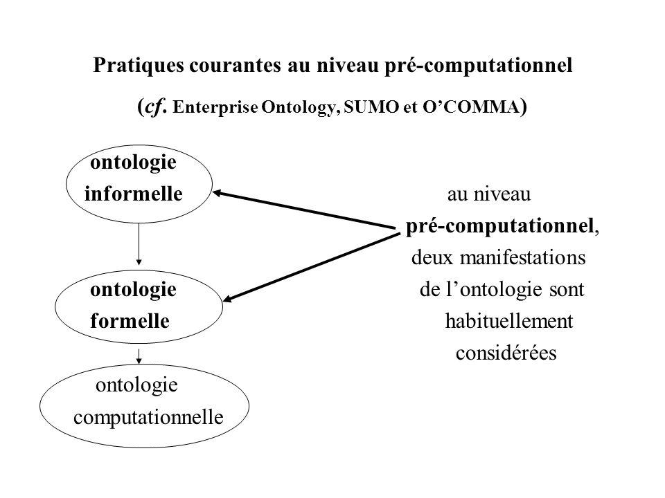 Pratiques courantes au niveau pré-computationnel (cf. Enterprise Ontology, SUMO et OCOMMA ) ontologie informelle au niveau pré-computationnel, deux ma