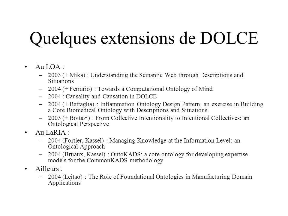 Quelques extensions de DOLCE Au LOA : –2003 (+ Mika) : Understanding the Semantic Web through Descriptions and Situations –2004 (+ Ferrario) : Towards