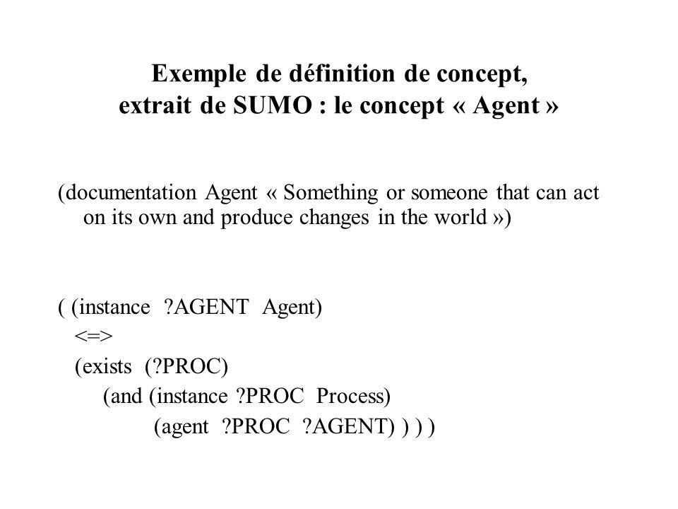 Exemple de définition de concept, extrait de SUMO : le concept « Agent » (documentation Agent « Something or someone that can act on its own and produ