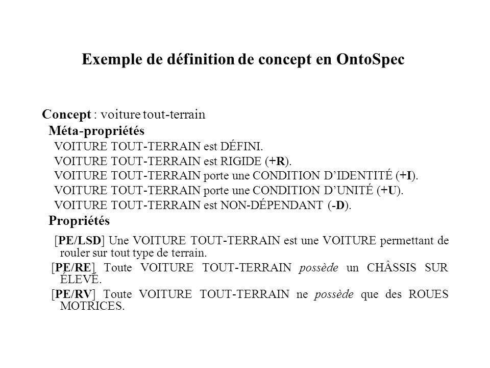 Exemple de définition de concept en OntoSpec Concept : voiture tout-terrain Méta-propriétés VOITURE TOUT-TERRAIN est DÉFINI. VOITURE TOUT-TERRAIN est