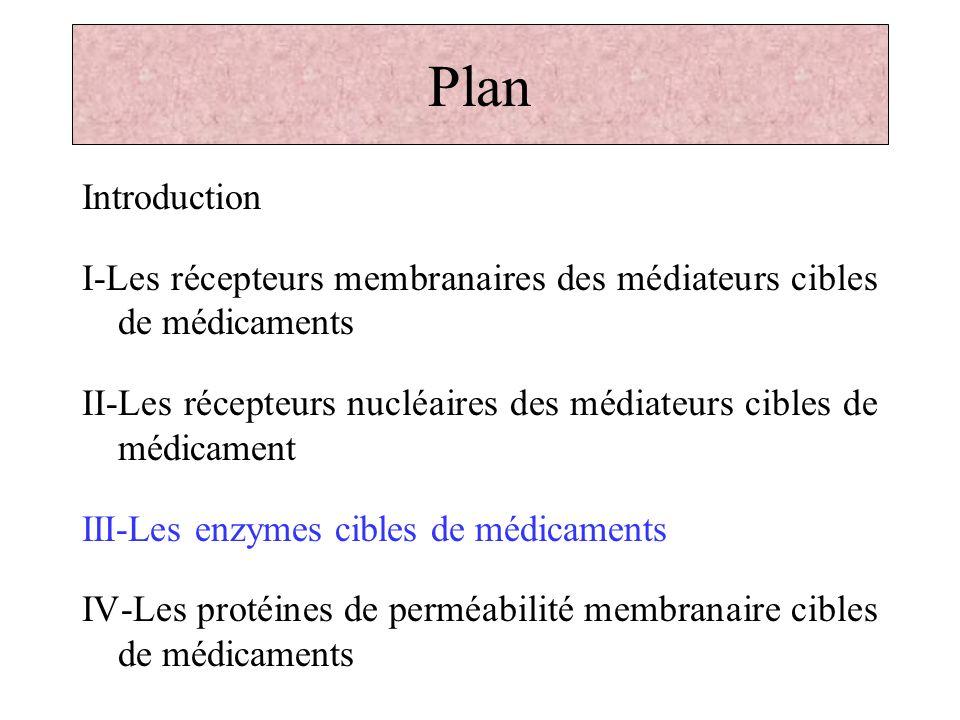 Plan Introduction I-Les récepteurs membranaires des médiateurs cibles de médicaments II-Les récepteurs nucléaires des médiateurs cibles de médicament