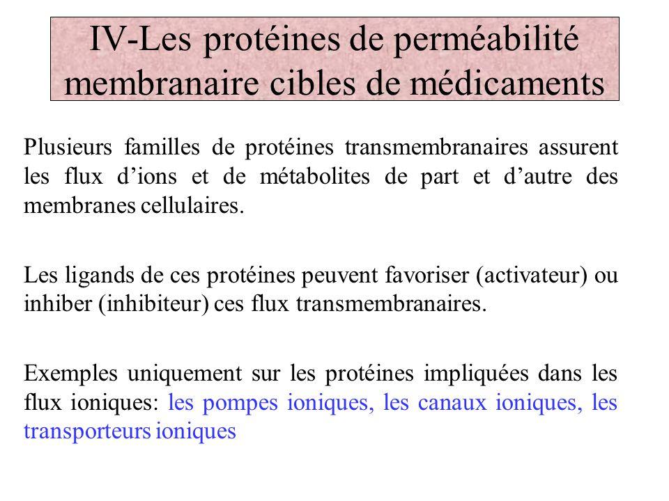 Plusieurs familles de protéines transmembranaires assurent les flux dions et de métabolites de part et dautre des membranes cellulaires. Les ligands d