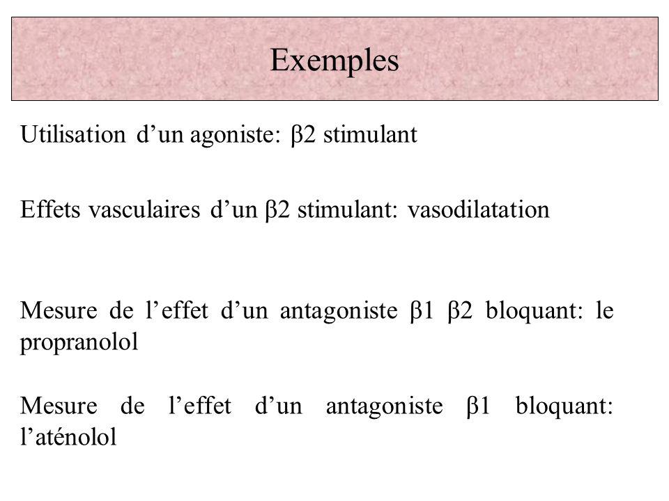 Exemples Utilisation dun agoniste: β2 stimulant Effets vasculaires dun β2 stimulant: vasodilatation Mesure de leffet dun antagoniste β1 β2 bloquant: l