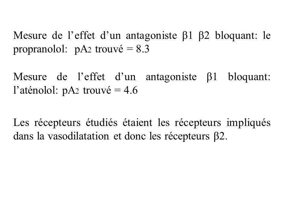 Mesure de leffet dun antagoniste β1 β2 bloquant: le propranolol: pA 2 trouvé = 8.3 Mesure de leffet dun antagoniste β1 bloquant: laténolol: pA 2 trouv