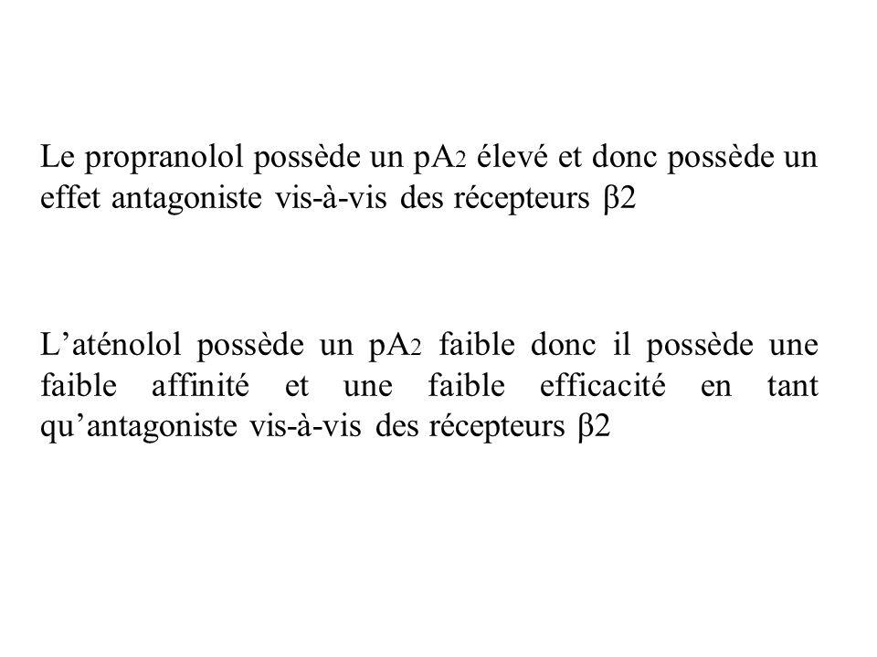 diflucan furosemide