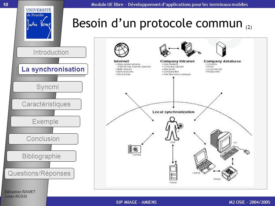 10 Besoin dun protocole commun (2) M2 OSIE – 2004/2005 Introduction IUP MIAGE – AMIENS Module UE libre – Développement dapplications pour les terminau