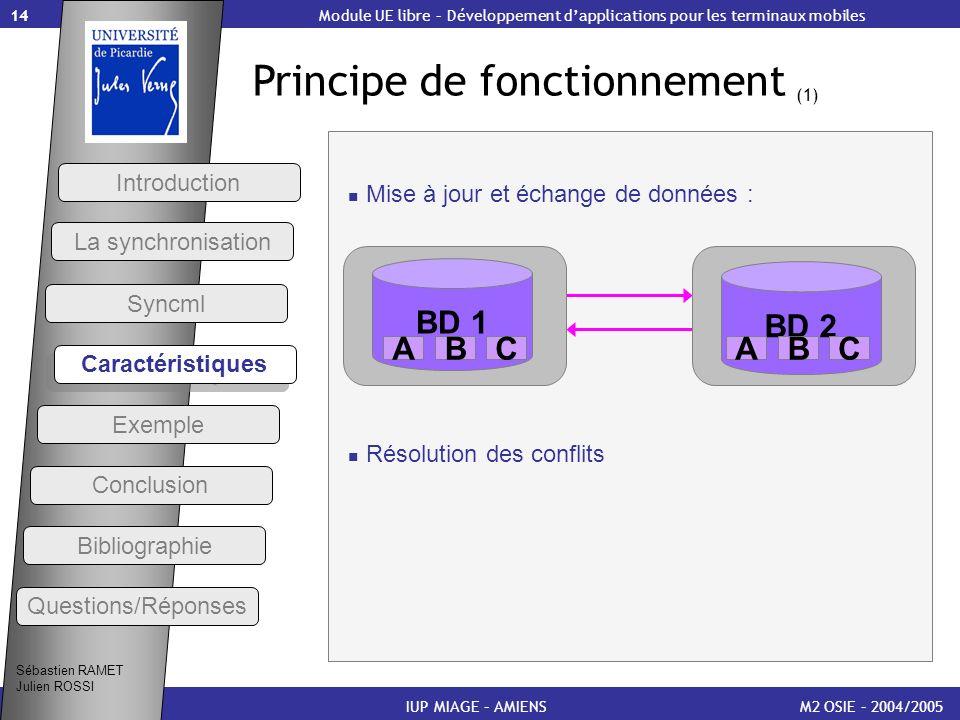 14 Principe de fonctionnement (1) M2 OSIE – 2004/2005 Syncml Caractéristiques IUP MIAGE – AMIENS Sébastien RAMET Julien ROSSI Introduction La synchron