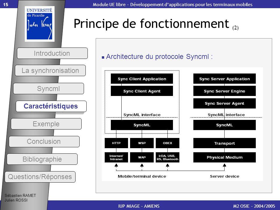 15 Principe de fonctionnement (2) M2 OSIE – 2004/2005IUP MIAGE – AMIENS Sébastien RAMET Julien ROSSI Module UE libre – Développement dapplications pou