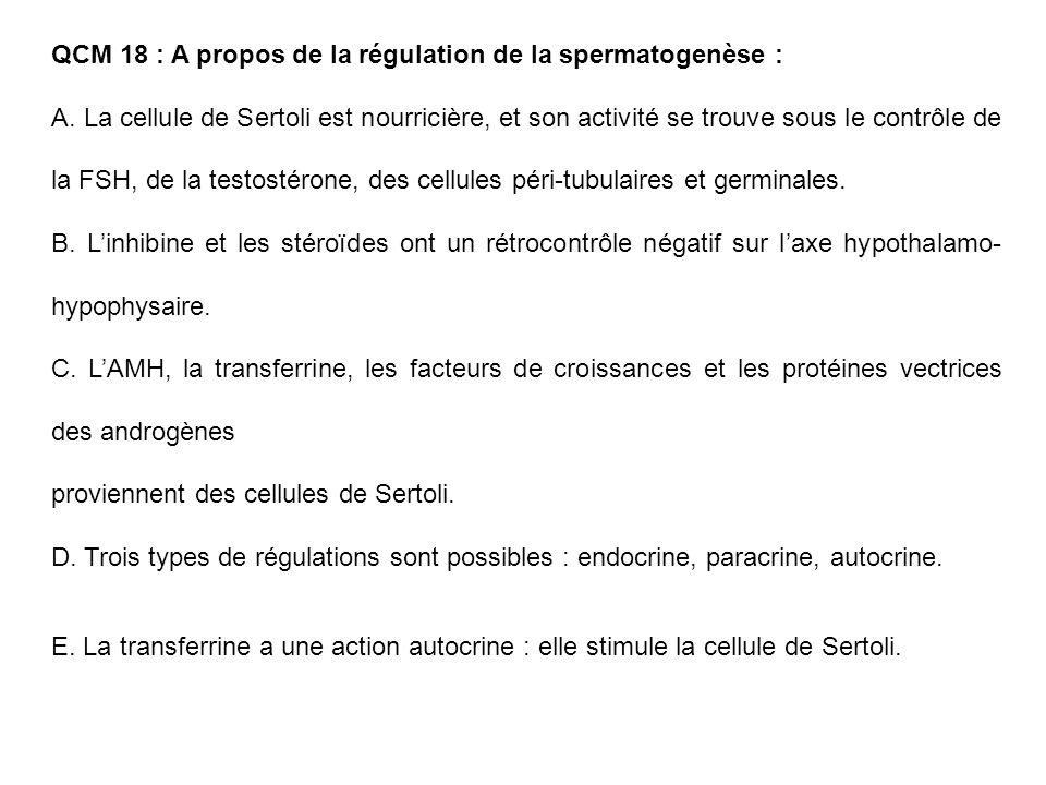 QCM 18 : A propos de la régulation de la spermatogenèse : A. La cellule de Sertoli est nourricière, et son activité se trouve sous le contrôle de la F