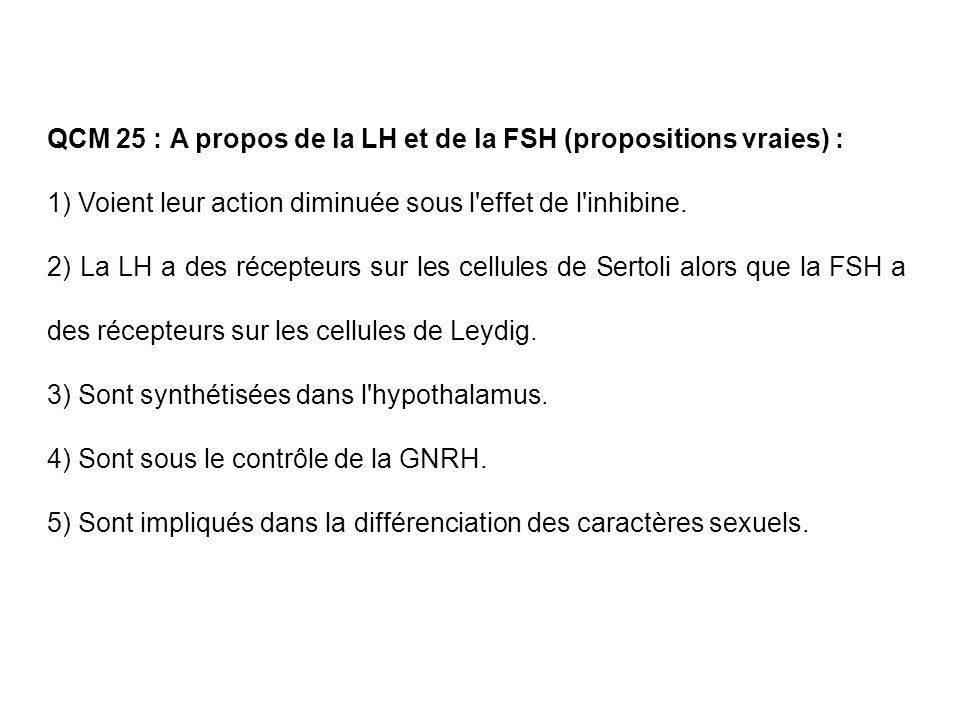 QCM 25 : A propos de la LH et de la FSH (propositions vraies) : 1) Voient leur action diminuée sous l'effet de l'inhibine. 2) La LH a des récepteurs s