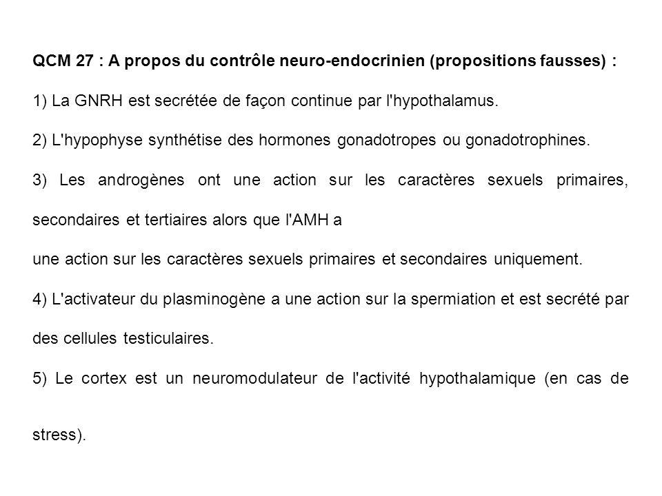 QCM 27 : A propos du contrôle neuro-endocrinien (propositions fausses) : 1) La GNRH est secrétée de façon continue par l'hypothalamus. 2) L'hypophyse