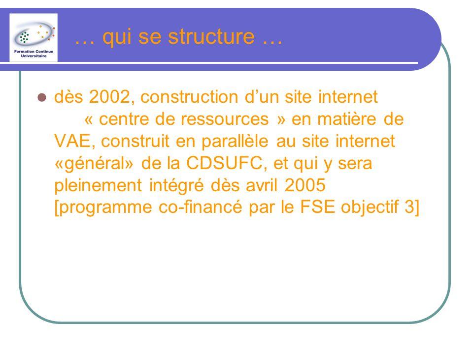 … qui se structure … dès 2002, construction dun site internet « centre de ressources » en matière de VAE, construit en parallèle au site internet «général» de la CDSUFC, et qui y sera pleinement intégré dès avril 2005 [programme co-financé par le FSE objectif 3]