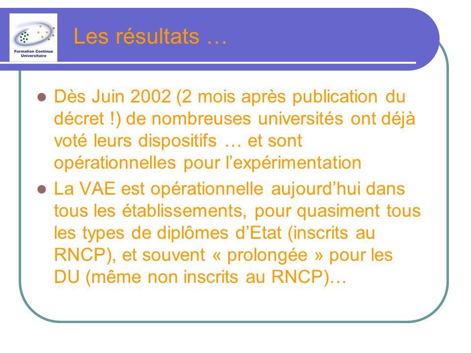 Les résultats … Dès Juin 2002 (2 mois après publication du décret !) de nombreuses universités ont déjà voté leurs dispositifs … et sont opérationnelles pour lexpérimentation La VAE est opérationnelle aujourdhui dans tous les établissements, pour quasiment tous les types de diplômes dEtat (inscrits au RNCP), et souvent « prolongée » pour les DU (même non inscrits au RNCP)…