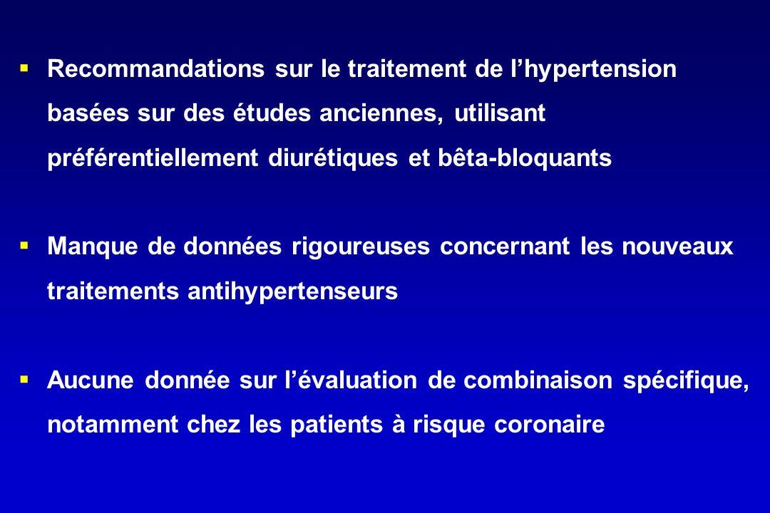 Mortalité toute cause Nouveaux cas de diabète 0.0 1.02.0 3.0 4.05.0 ans 0.0 1.0 2.0 3.0 4.0 5.0 amlodipine perindopril atenolol thiazide p = 0.0003 % 0.0 1.02.0 3.04.05.0 ans 0.0 2.0 4.0 6.0 8.0 10.0 amlodipine perindopril atenolol thiazide p < 0.0001 % AVC fatals et non fatals 0.01.02.03.04.05.0 ans 0.0 2.0 4.0 6.0 8.0 10.0 p = 0.0247 amlodipine perindopril atenolol thiazide % Mortalité cardiovasculaire 0.0 1.0 2.0 3.04.05.0 ans 0.0 0.5 1.0 1.5 2.0 2.5 3.0 3.5 amlodipine perindopril atenolol thiazide p = 0.0010 % Lancet 2005;10-16;366:895-906.
