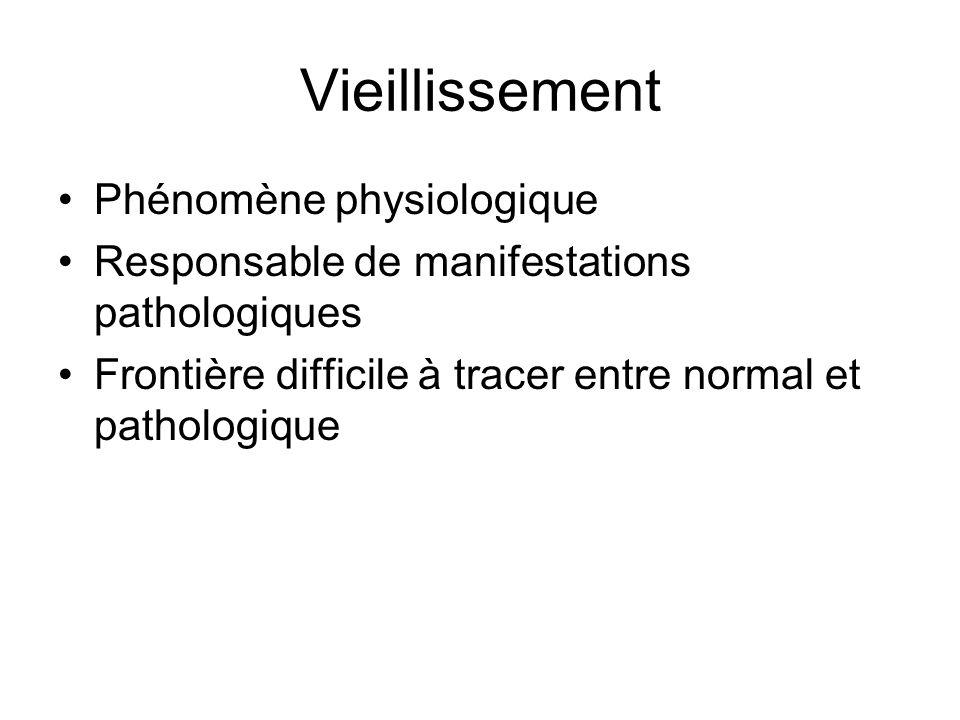 Vieillissement Phénomène physiologique Responsable de manifestations pathologiques Frontière difficile à tracer entre normal et pathologique