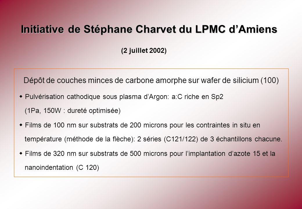 Initiative de Stéphane Charvet du LPMC dAmiens Dépôt de couches minces de carbone amorphe sur wafer de silicium (100) Pulvérisation cathodique sous pl