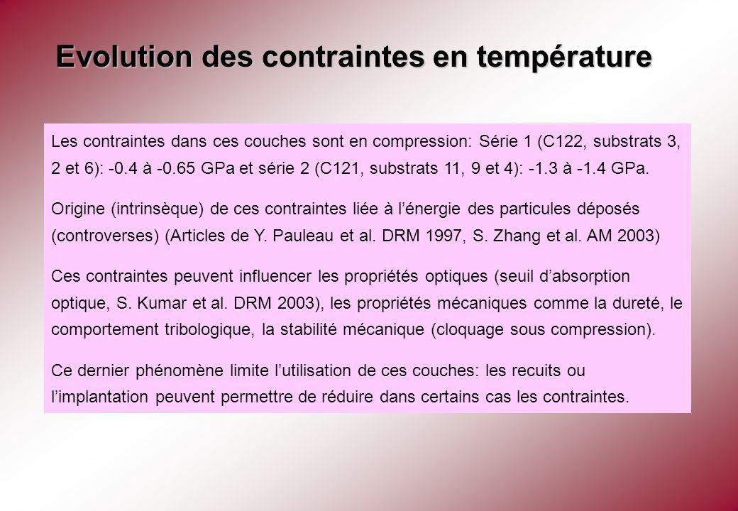 Evolution des contraintes en température Les contraintes dans ces couches sont en compression: Série 1 (C122, substrats 3, 2 et 6): -0.4 à -0.65 GPa e