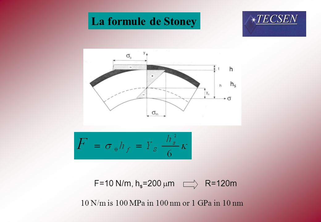 La formule de Stoney hshs h 10 N/m is 100 MPa in 100 nm or 1 GPa in 10 nm F=10 N/m, h s =200 m R=120m