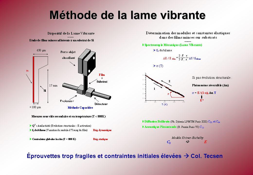 Méthode de la lame vibrante Éprouvettes trop fragiles et contraintes initiales élevées Col. Tecsen